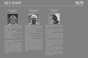 Workshop Milano - Our Staff
